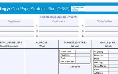 De beste groeitools (2): Het One Page Strategic Plan